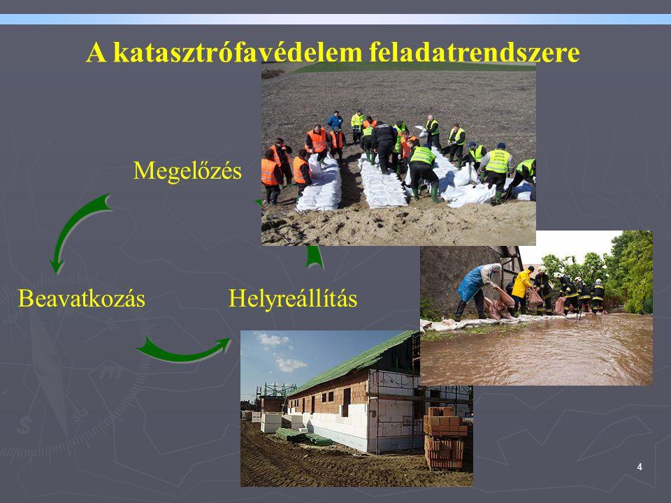A katasztrófavédelem feladatrendszere