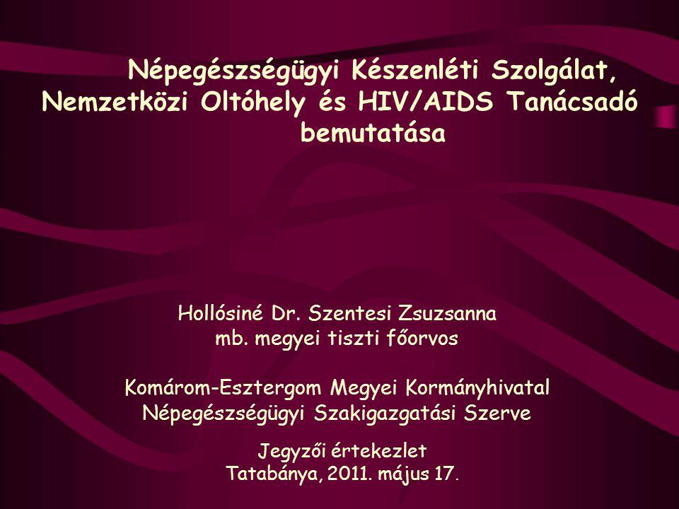 Nemzetközi Oltóhely és HIV/AIDS Tanácsadó bemutatása