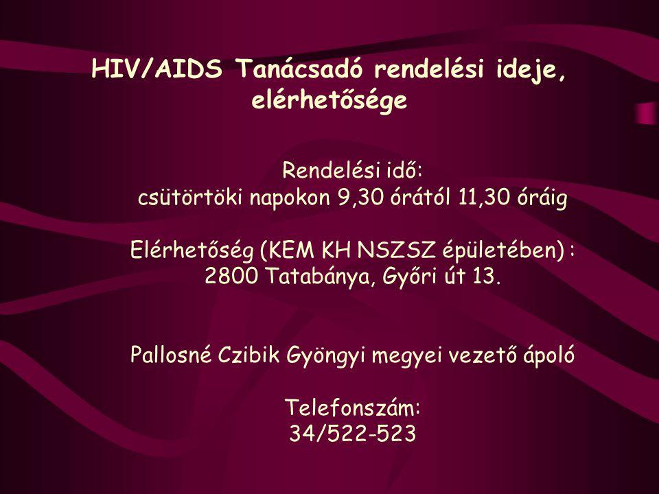 HIV/AIDS Tanácsadó rendelési ideje, elérhetősége