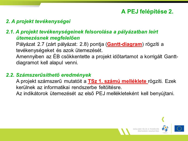 A PEJ felépítése 2. 2. A projekt tevékenységei