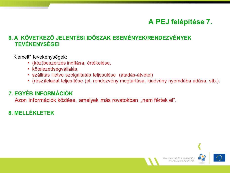 A PEJ felépítése 7. 6. A KÖVETKEZŐ JELENTÉSI IDŐSZAK ESEMÉNYEK/RENDEZVÉNYEK TEVÉKENYSÉGEI. Kiemelt tevékenységek: