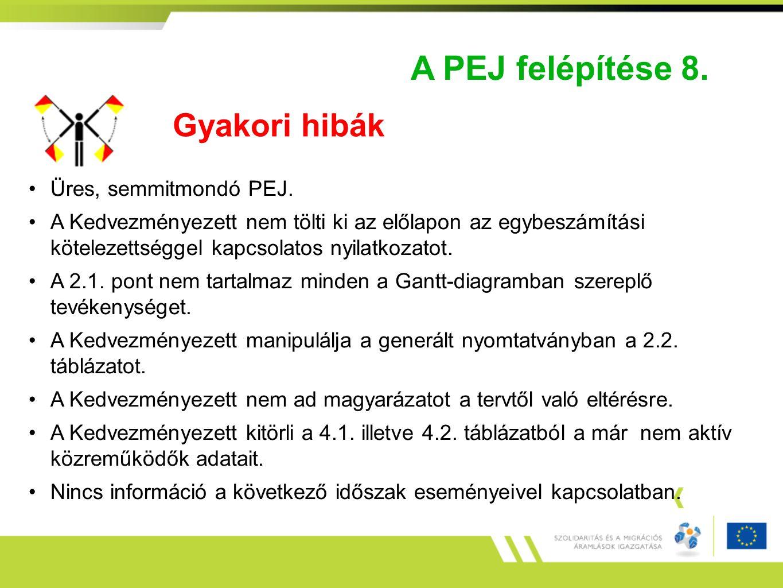 A PEJ felépítése 8. Gyakori hibák Üres, semmitmondó PEJ.