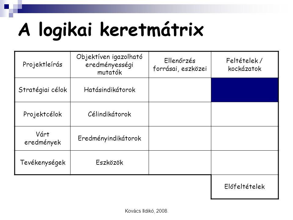 A logikai keretmátrix Projektleírás