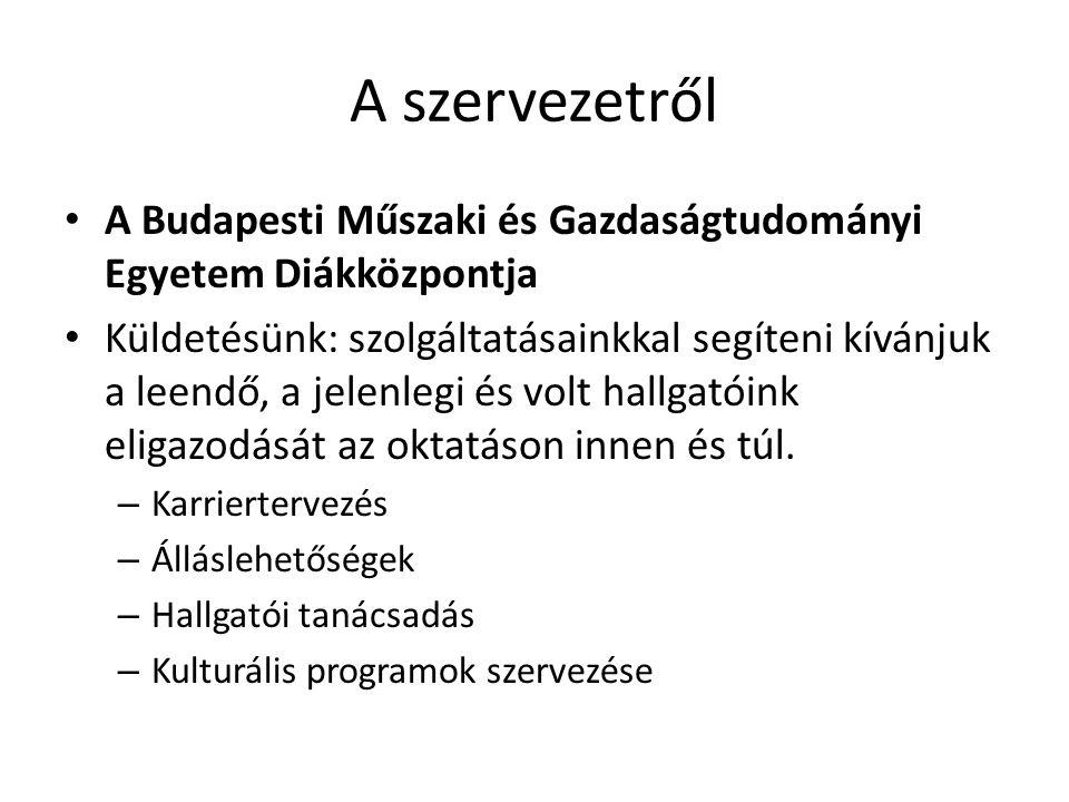 A szervezetről A Budapesti Műszaki és Gazdaságtudományi Egyetem Diákközpontja.