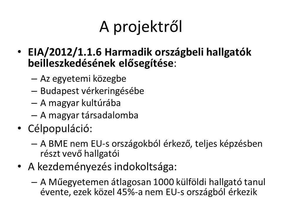 A projektről EIA/2012/1.1.6 Harmadik országbeli hallgatók beilleszkedésének elősegítése: Az egyetemi közegbe.