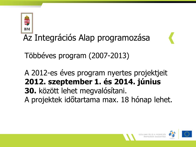 Az Integrációs Alap programozása