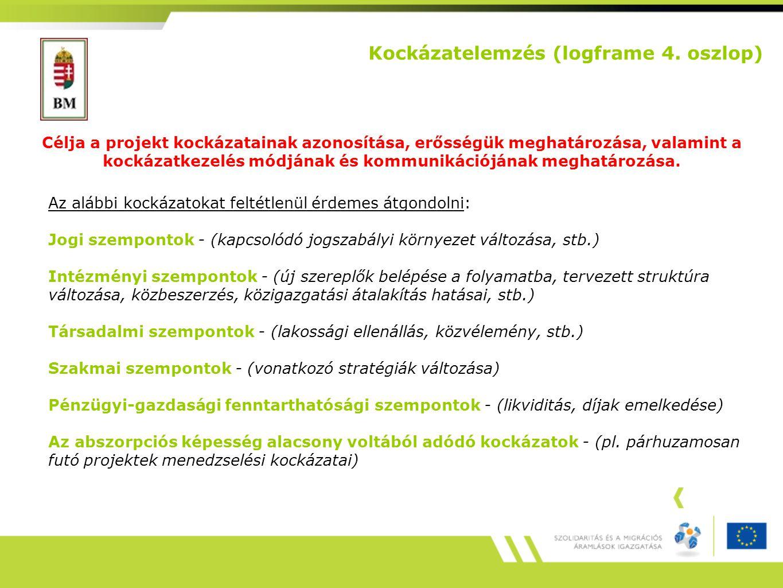 Kockázatelemzés (logframe 4. oszlop)