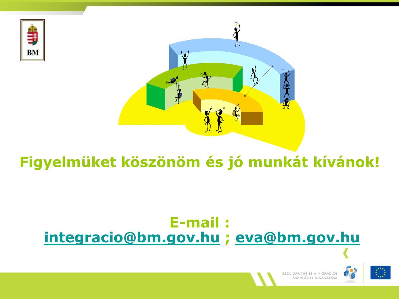 Figyelmüket köszönöm és jó munkát kívánok. E-mail : integracio@bm. gov