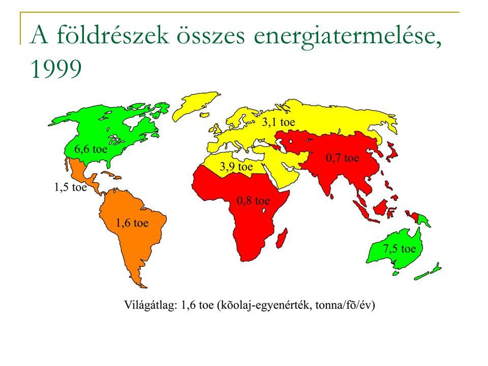 A földrészek összes energiatermelése, 1999