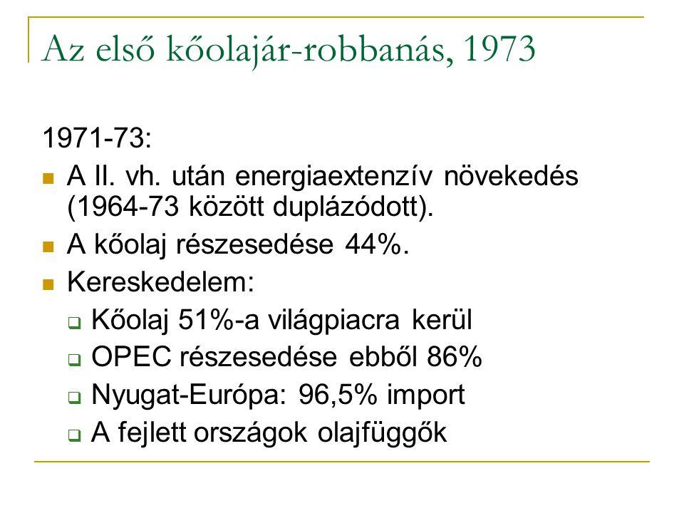 Az első kőolajár-robbanás, 1973