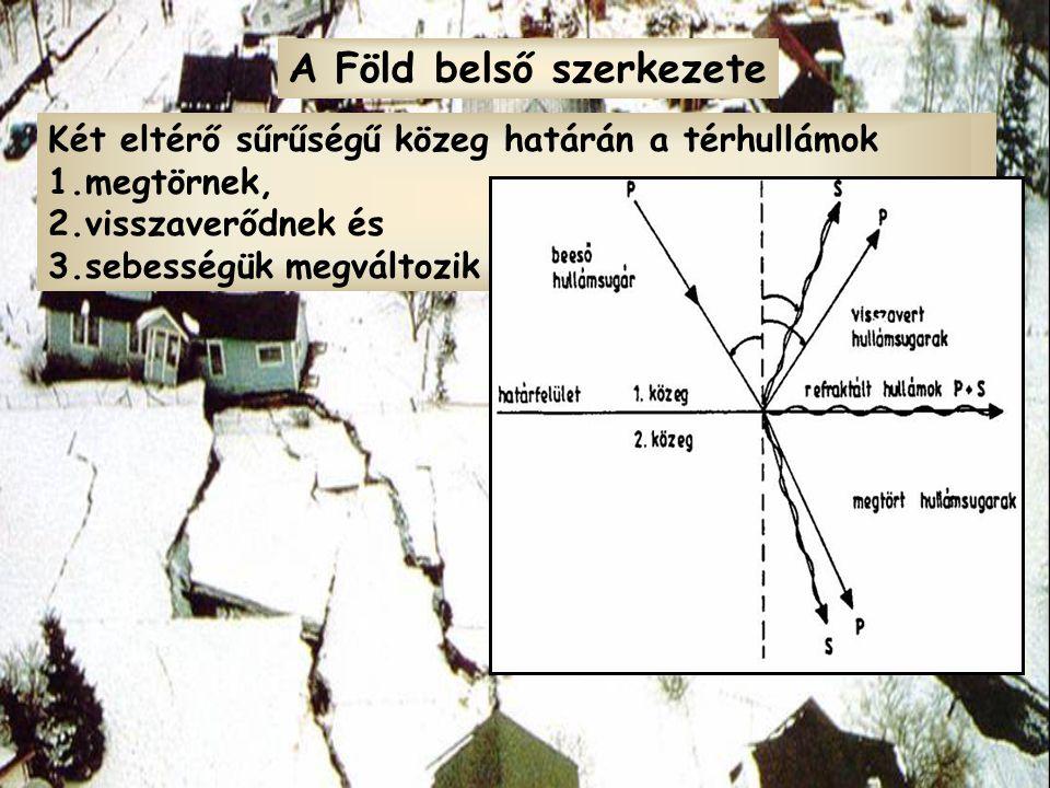 A Föld belső szerkezete