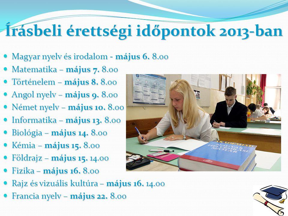 Írásbeli érettségi időpontok 2013-ban