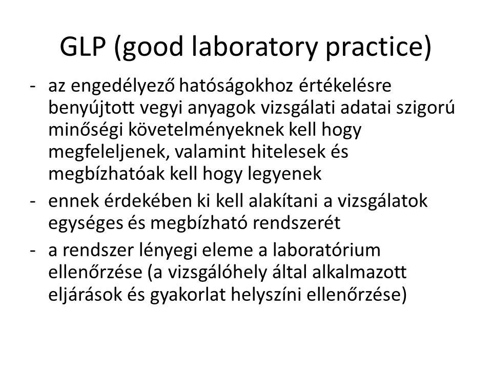GLP (good laboratory practice)