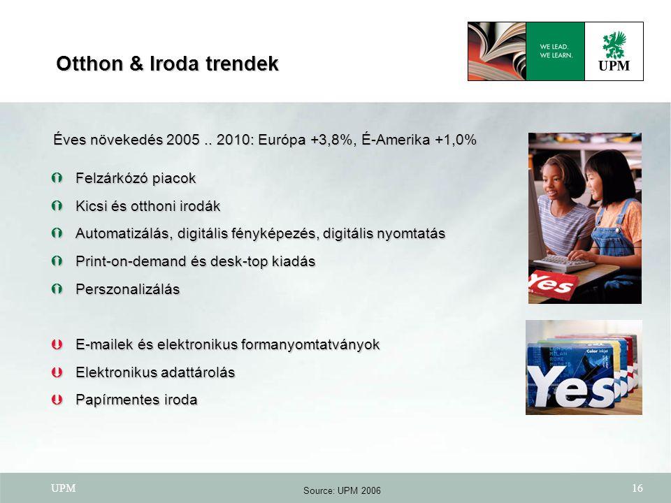 April 5, 2017 Otthon & Iroda trendek. Éves növekedés 2005 .. 2010: Európa +3,8%, É-Amerika +1,0% Felzárkózó piacok.