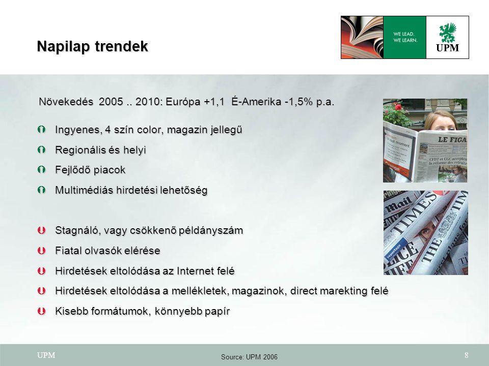 April 5, 2017 Napilap trendek. Növekedés 2005 .. 2010: Európa +1,1 É-Amerika -1,5% p.a. Ingyenes, 4 szín color, magazin jellegű.