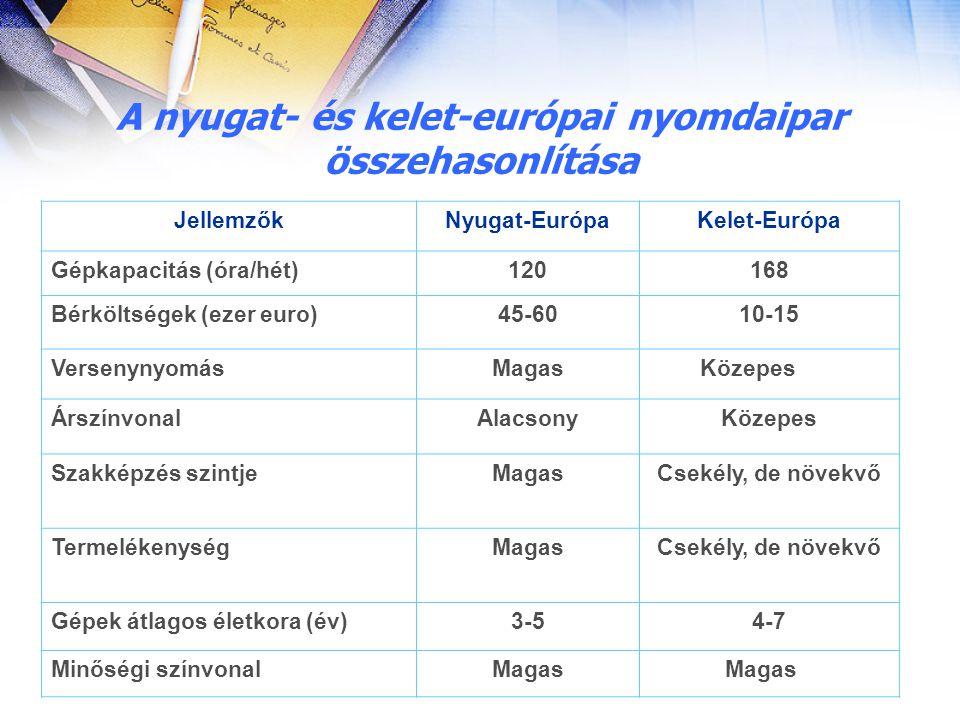 A nyugat- és kelet-európai nyomdaipar összehasonlítása