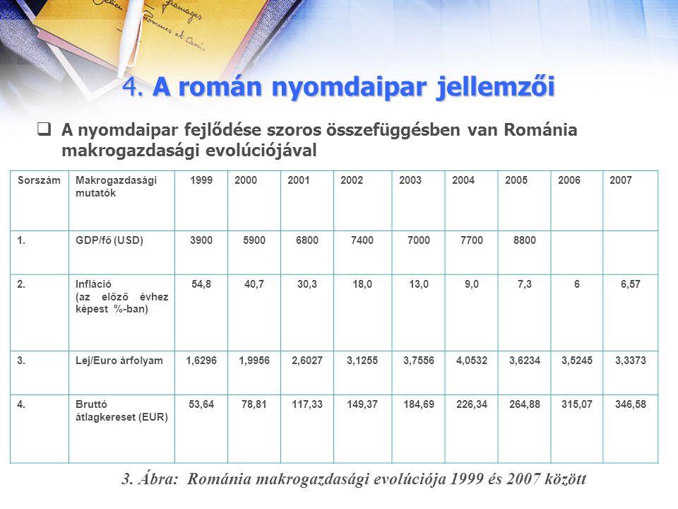 3. Ábra: Románia makrogazdasági evolúciója 1999 és 2007 között