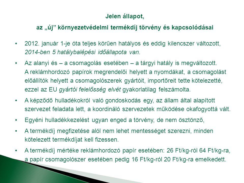 """az """"új környezetvédelmi termékdíj törvény és kapcsolódásai"""