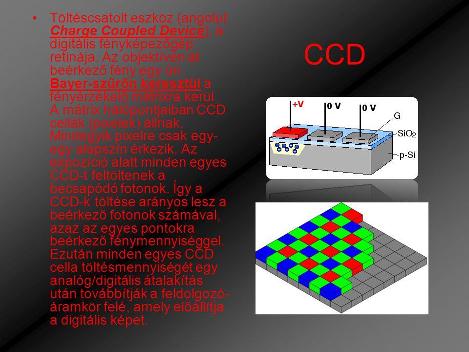 Töltéscsatolt eszköz (angolul: Charge Coupled Device), a digitális fényképezőgép retinája. Az objektíven át beérkező fény egy ún. Bayer-szűrőn keresztül a fényérzékelő mátrixra kerül. A mátrix hálópontjaiban CCD cellák (pixelek) állnak. Mindegyik pixelre csak egy-egy alapszín érkezik. Az expozíció alatt minden egyes CCD-t feltöltenek a becsapódó fotonok. Így a CCD-k töltése arányos lesz a beérkező fotonok számával, azaz az egyes pontokra beérkező fénymennyiséggel. Ezután minden egyes CCD cella töltésmennyiségét egy analóg/digitális átalakítás után továbbítják a feldolgozó-áramkör felé, amely előállítja a digitális képet.