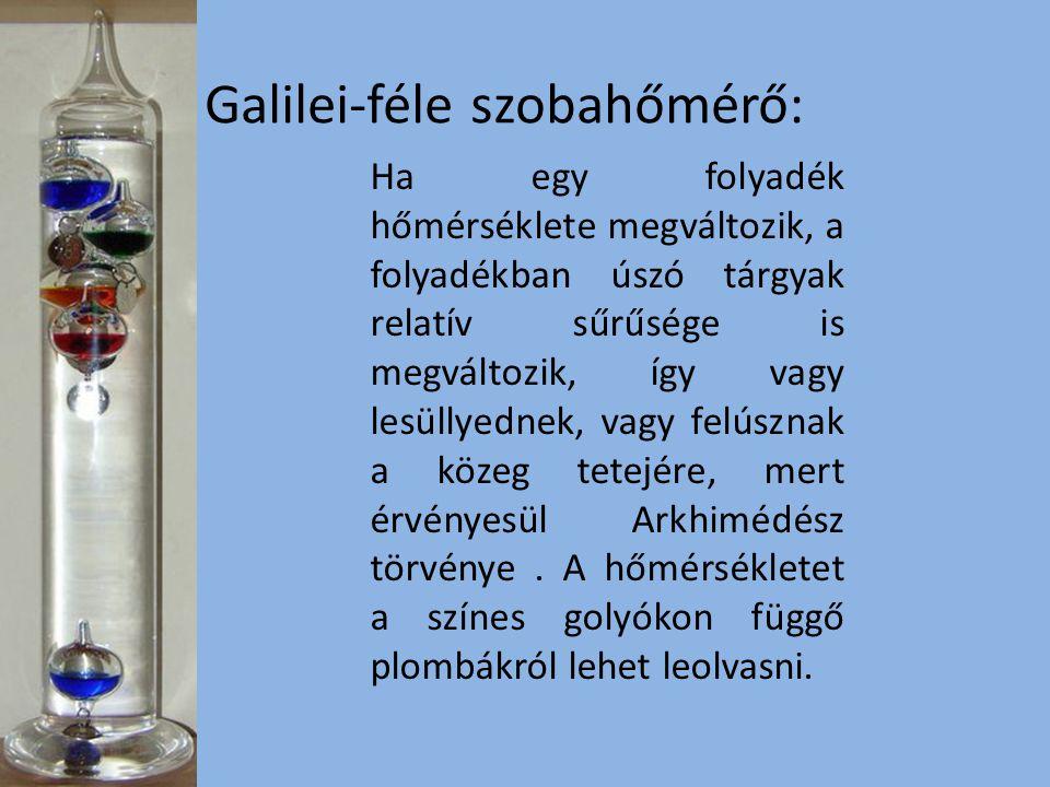 Galilei-féle szobahőmérő: