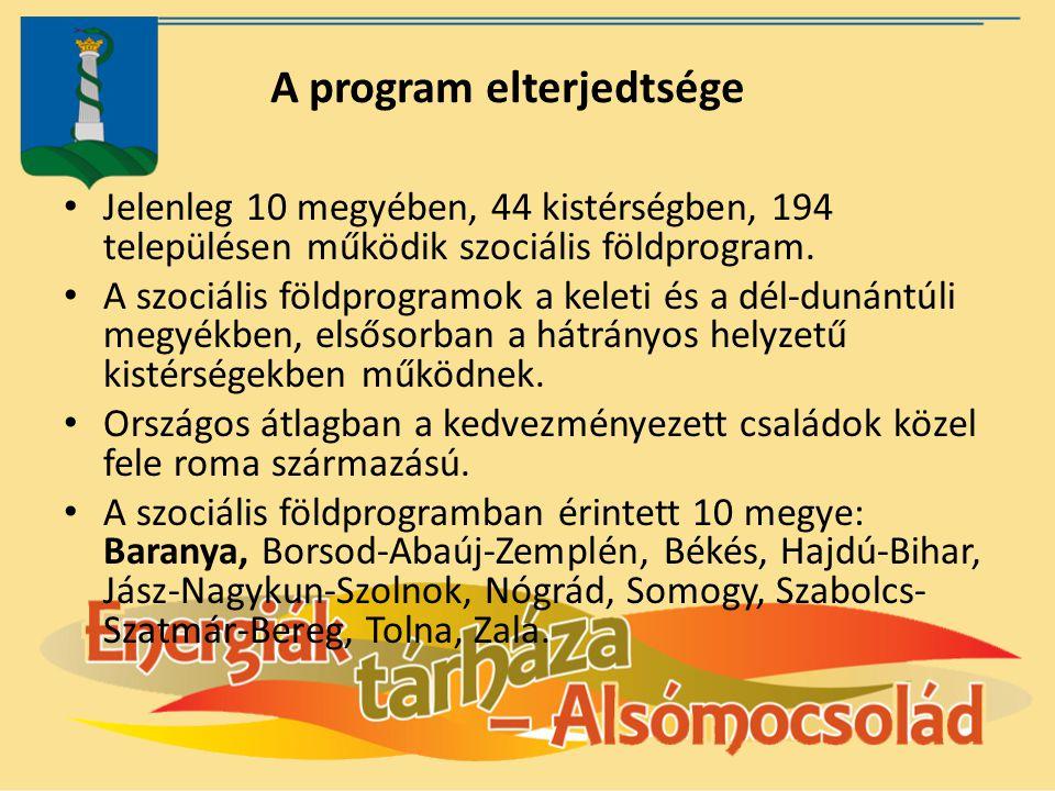 A program elterjedtsége