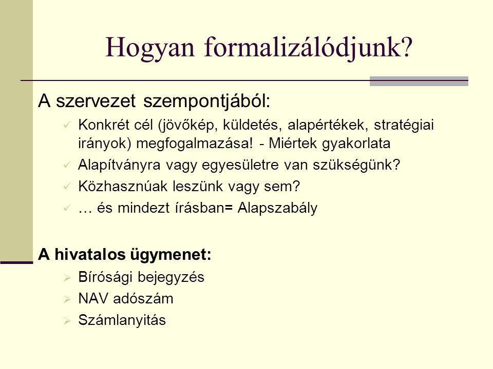 Hogyan formalizálódjunk