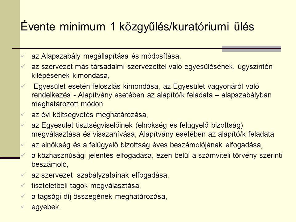 Évente minimum 1 közgyűlés/kuratóriumi ülés