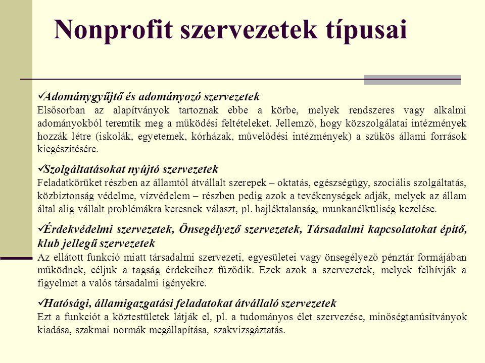 Nonprofit szervezetek típusai