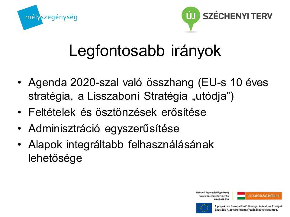 """Legfontosabb irányok Agenda 2020-szal való összhang (EU-s 10 éves stratégia, a Lisszaboni Stratégia """"utódja )"""
