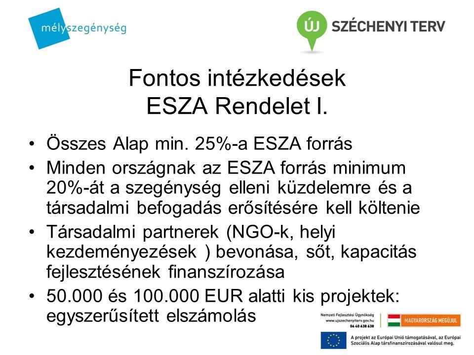 Fontos intézkedések ESZA Rendelet I.