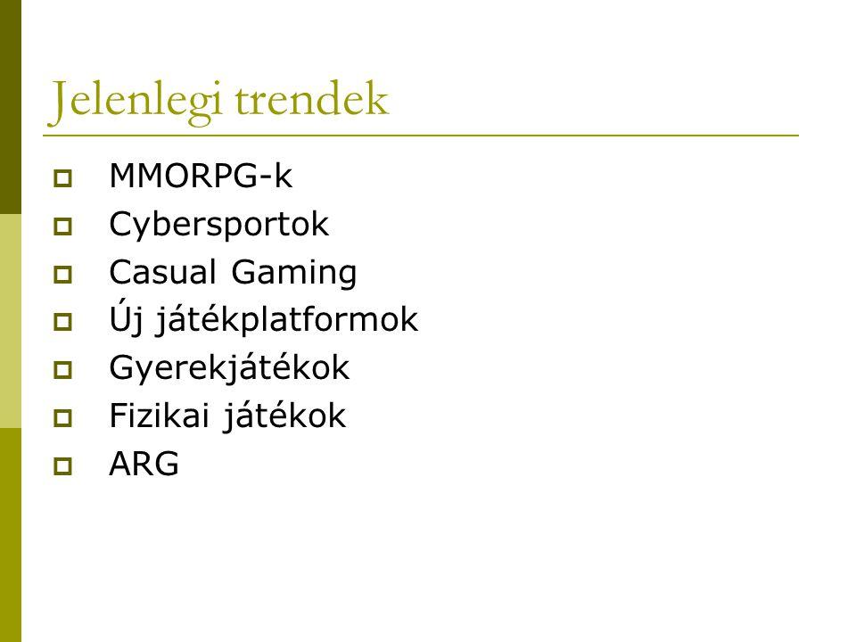 Jelenlegi trendek MMORPG-k Cybersportok Casual Gaming