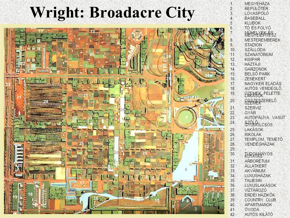 Wright: Broadacre City