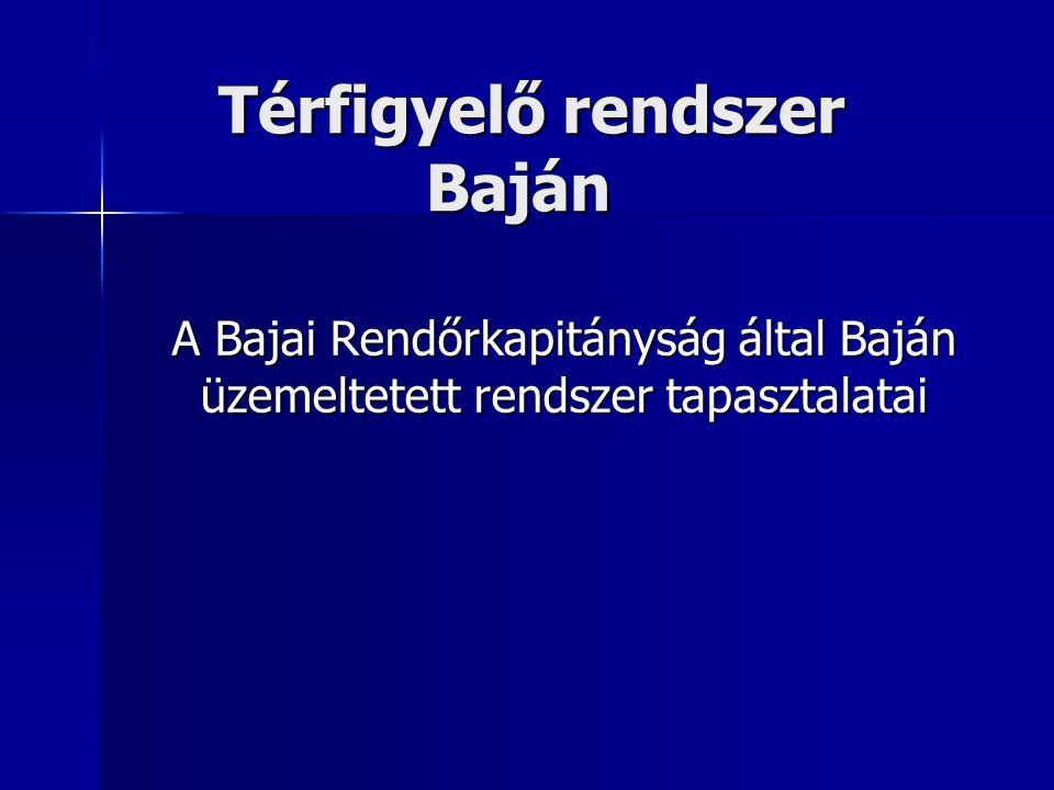 Térfigyelő rendszer Baján