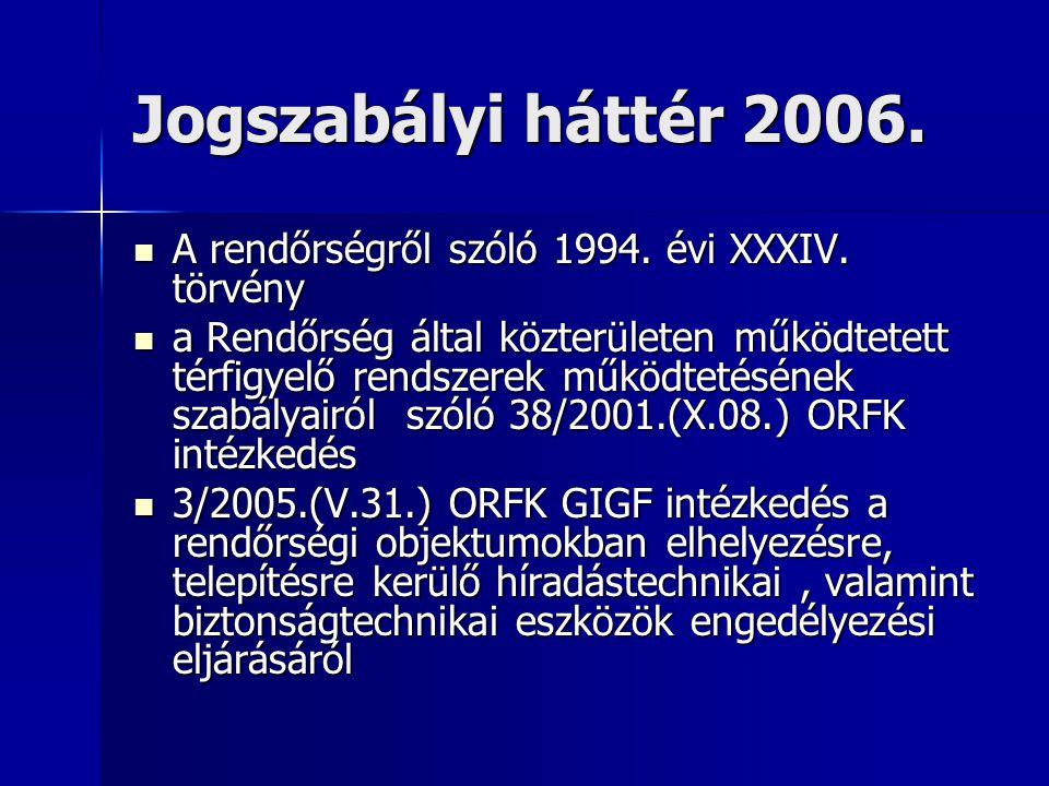 Jogszabályi háttér 2006. A rendőrségről szóló 1994. évi XXXIV. törvény