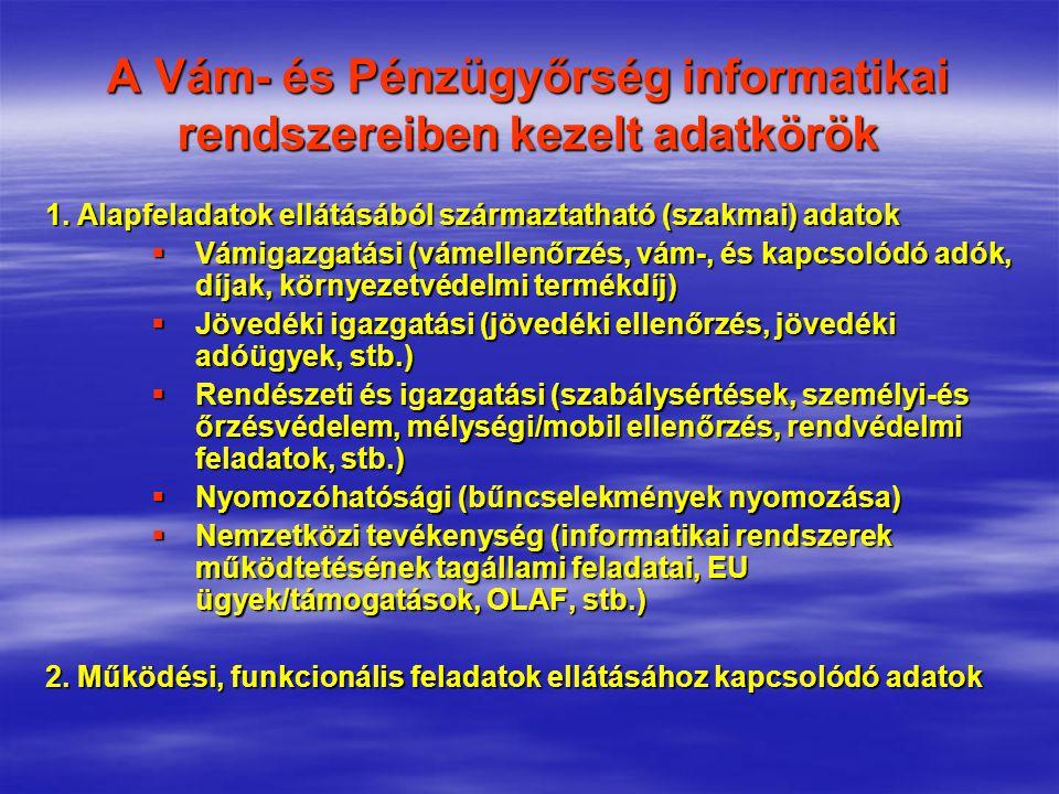A Vám- és Pénzügyőrség informatikai rendszereiben kezelt adatkörök