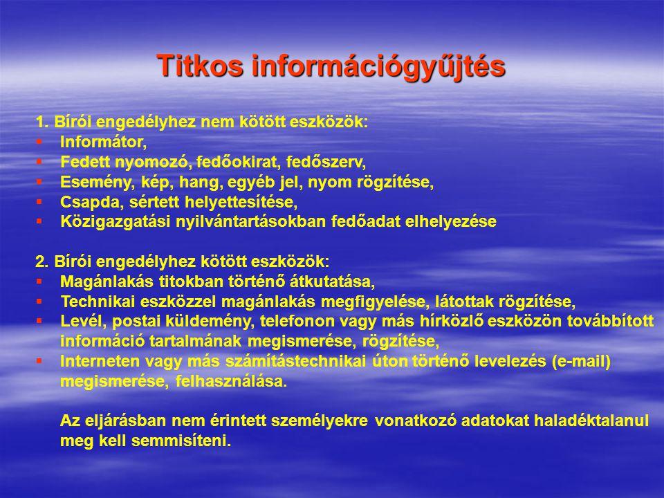 Titkos információgyűjtés