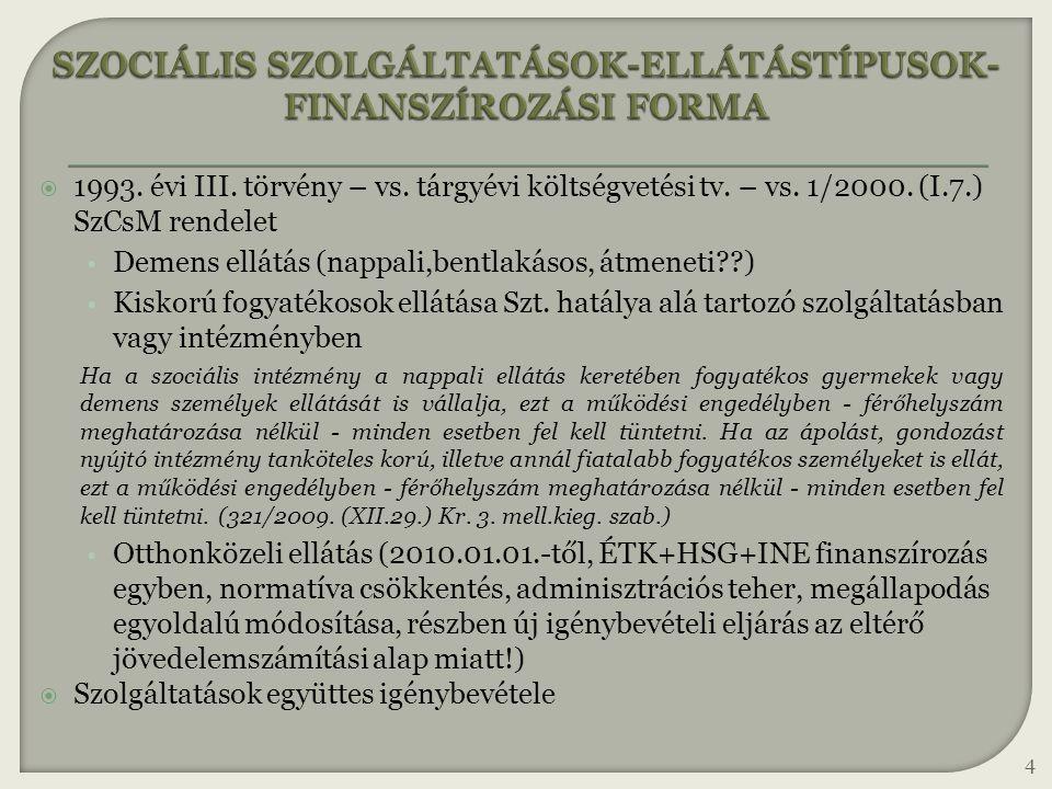 SZOCIÁLIS SZOLGÁLTATÁSOK-ELLÁTÁSTÍPUSOK-FINANSZÍROZÁSI FORMA