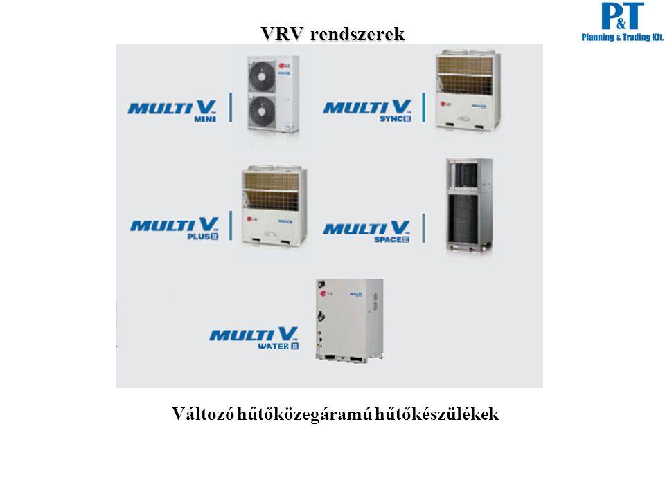 Változó hűtőközegáramú hűtőkészülékek