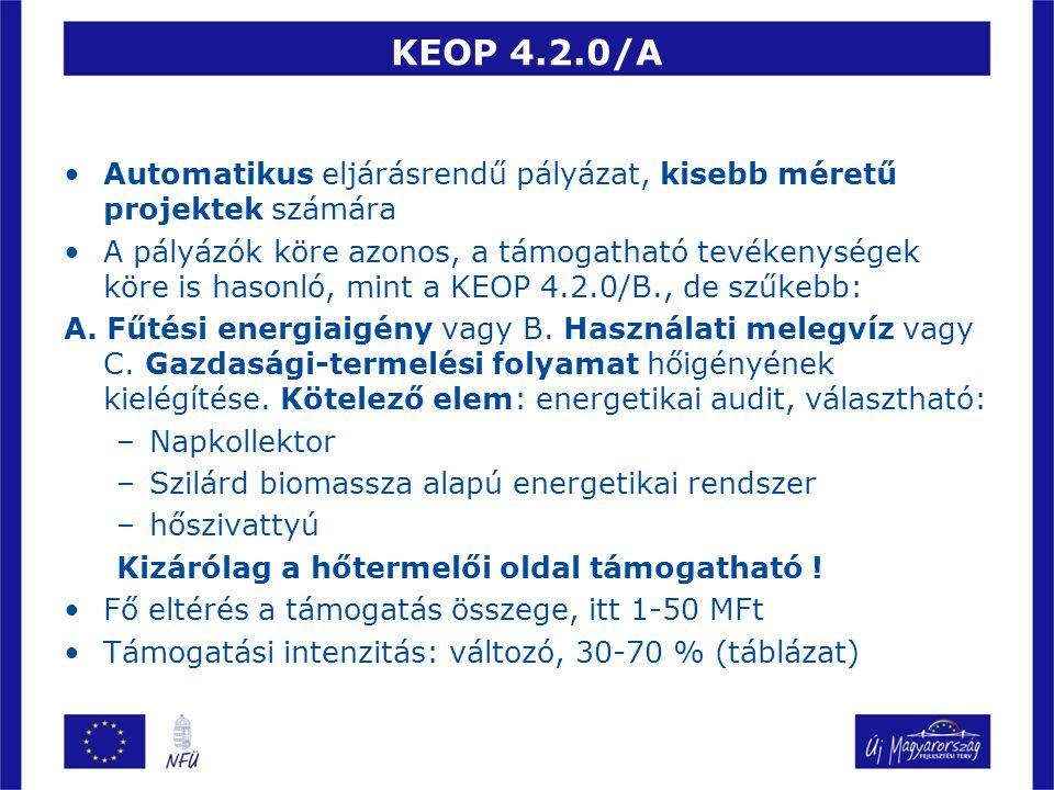 KEOP 4.2.0/A Automatikus eljárásrendű pályázat, kisebb méretű projektek számára.