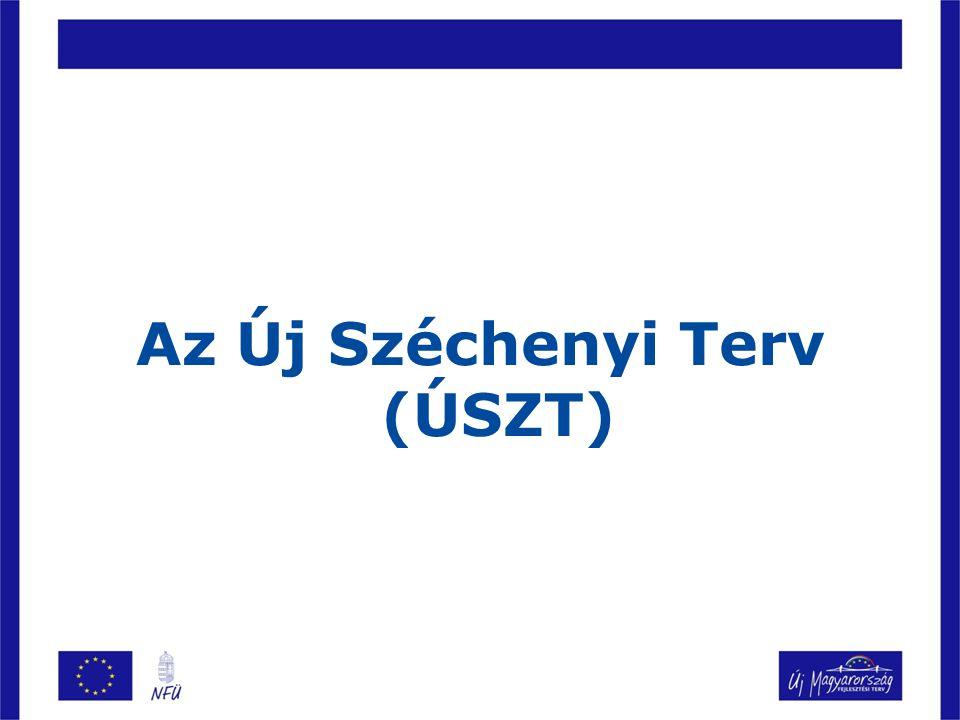 Az Új Széchenyi Terv (ÚSZT)