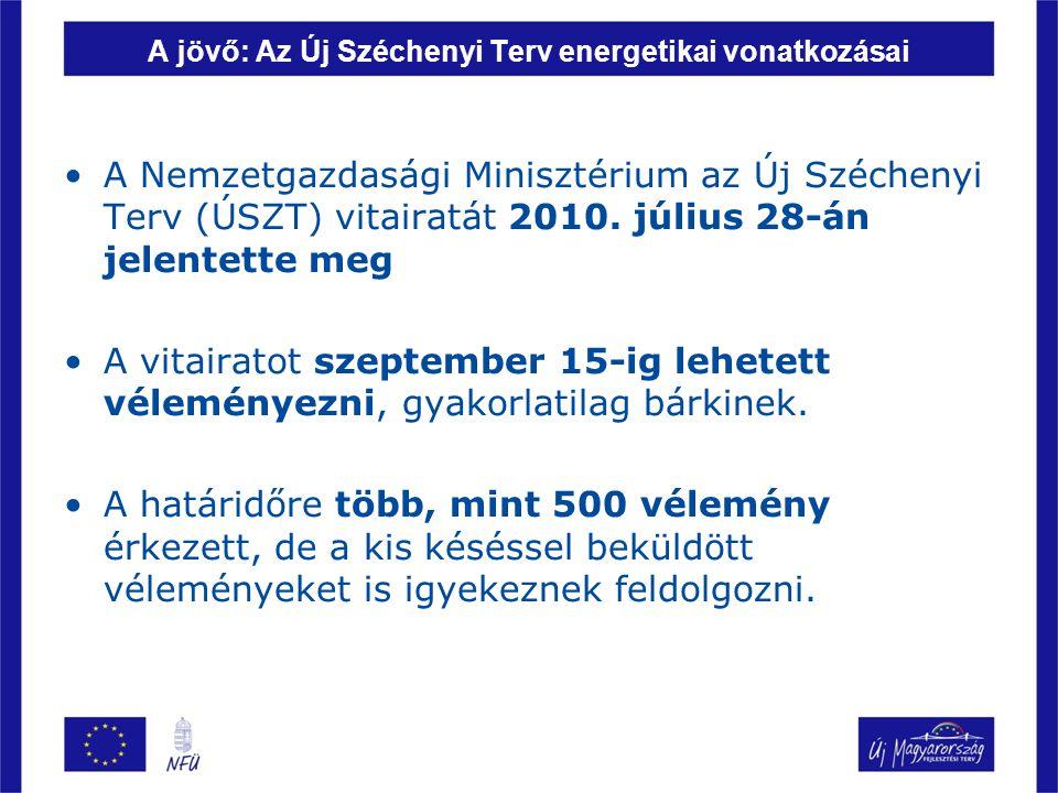 A jövő: Az Új Széchenyi Terv energetikai vonatkozásai