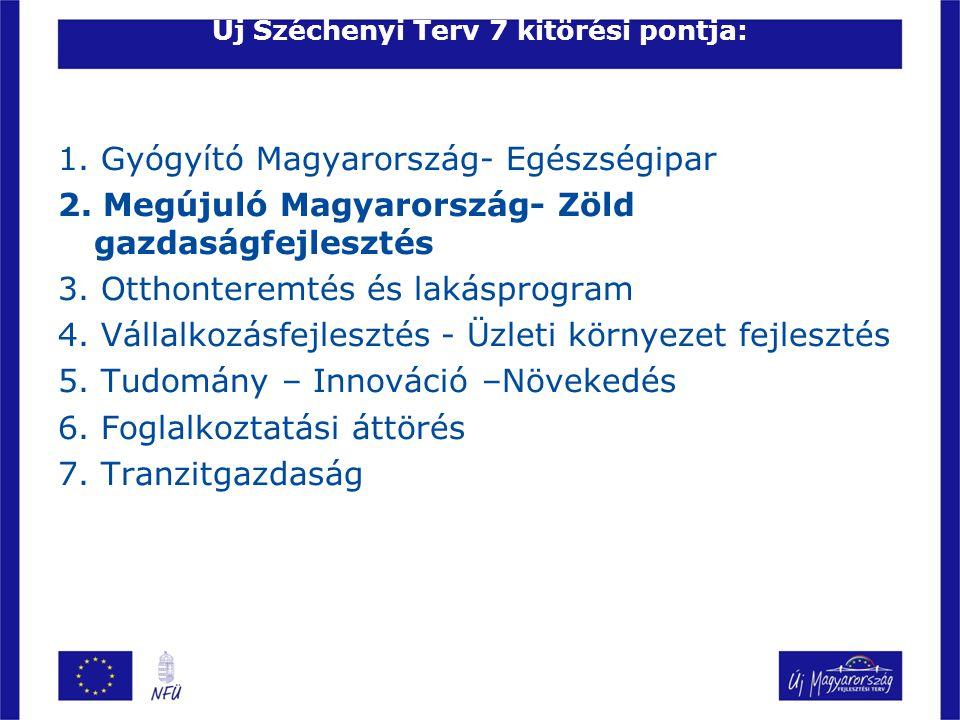 Új Széchenyi Terv 7 kitörési pontja: