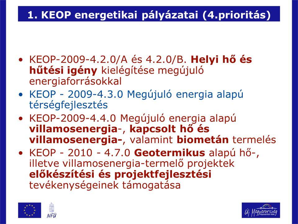 1. KEOP energetikai pályázatai (4.prioritás)