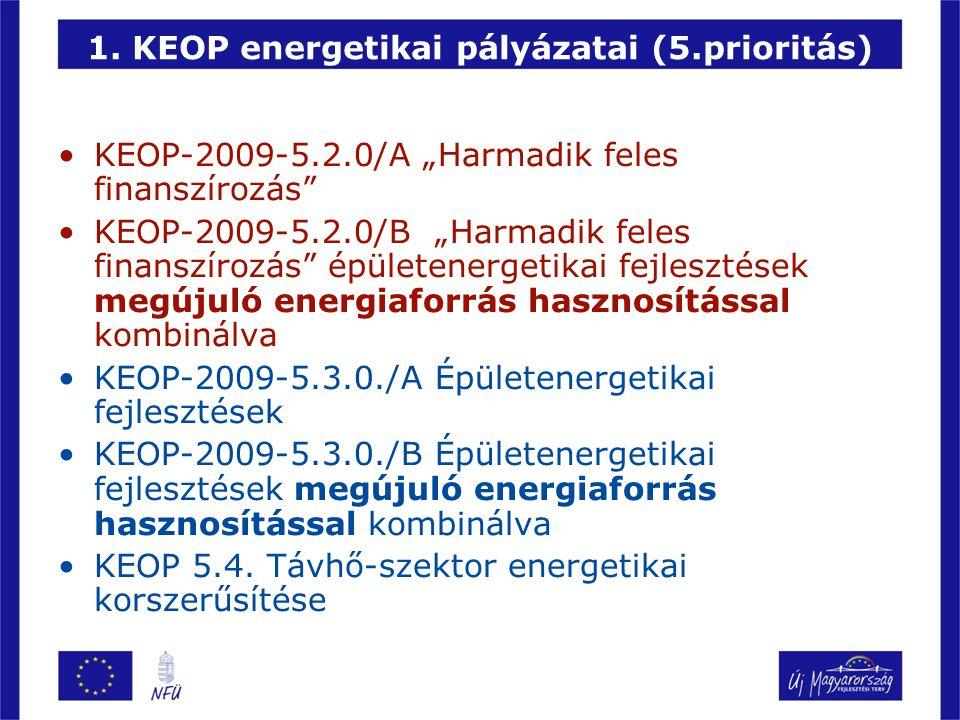 1. KEOP energetikai pályázatai (5.prioritás)