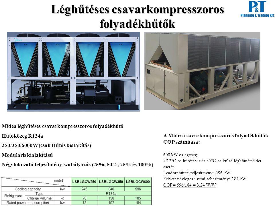 Léghűtéses csavarkompresszoros folyadékhűtők