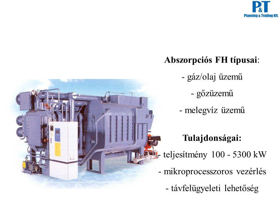 Abszorpciós FH típusai: gáz/olaj üzemű gőzüzemű melegvíz üzemű