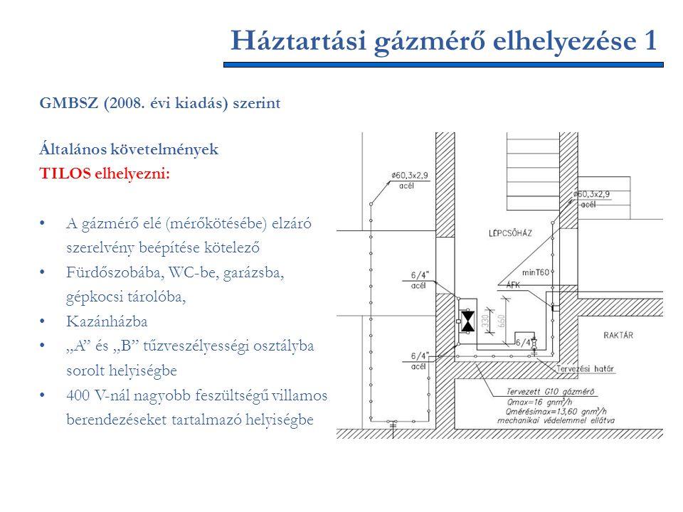 Háztartási gázmérő elhelyezése 1