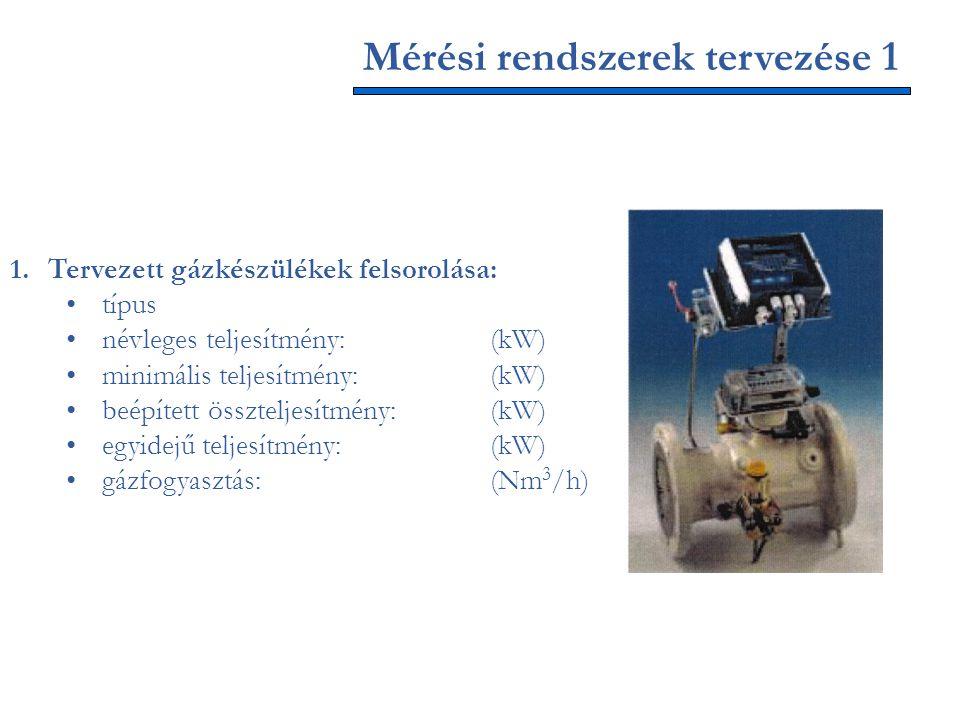 Mérési rendszerek tervezése 1