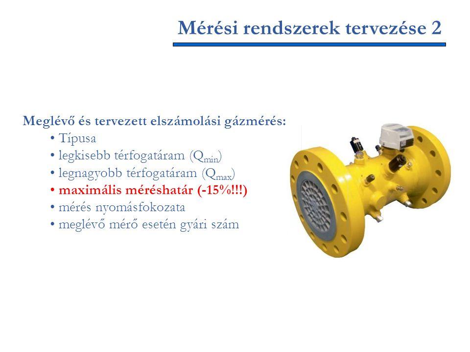 Mérési rendszerek tervezése 2