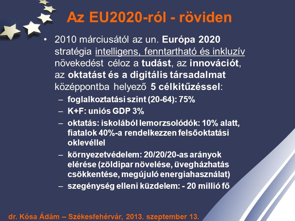 Az EU2020-ról - röviden